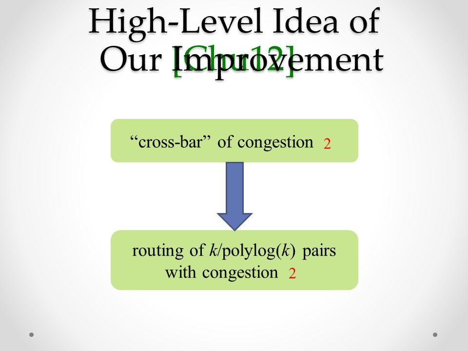 High-Level Idea of [Chu12]